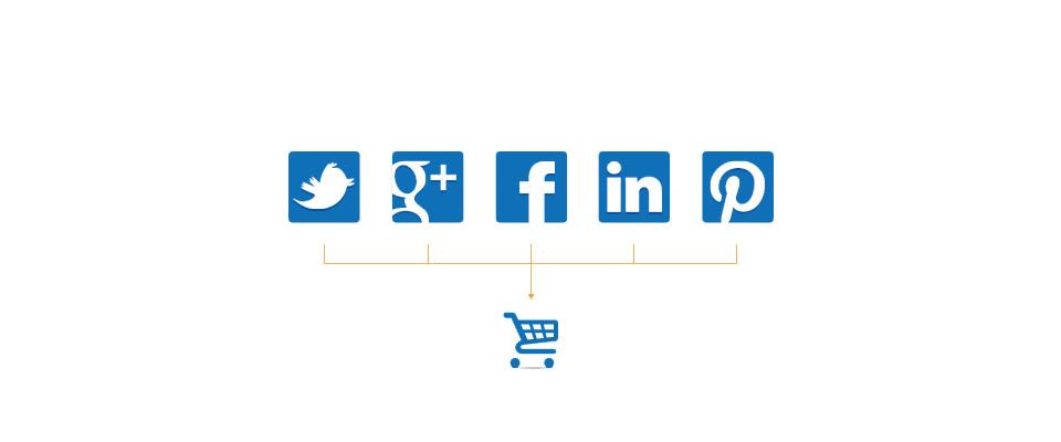 Sosyal Medyanın Eticarete Etkisi [Araştırma]