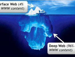 İnternetin Dibi – Deep Web